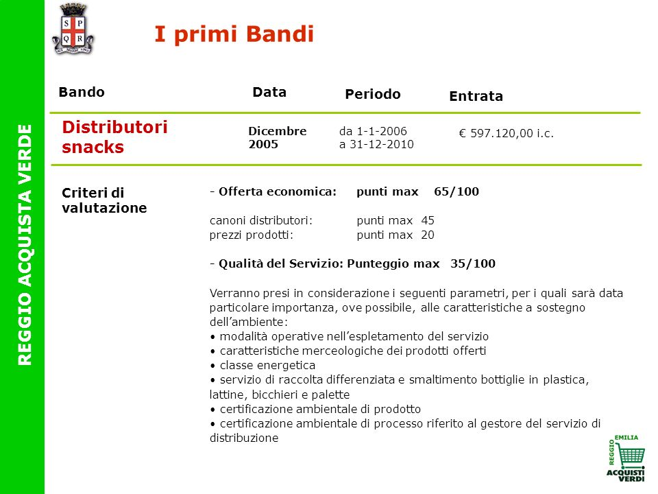 I primi Bandi Distributori snacks REGGIO ACQUISTA VERDE Bando Data