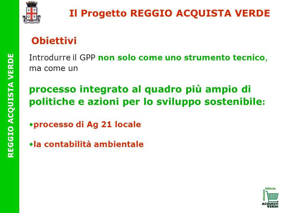 Il Progetto REGGIO ACQUISTA VERDE