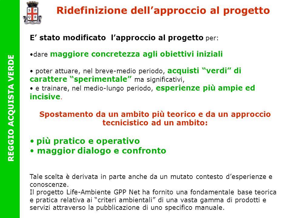 Ridefinizione dell'approccio al progetto