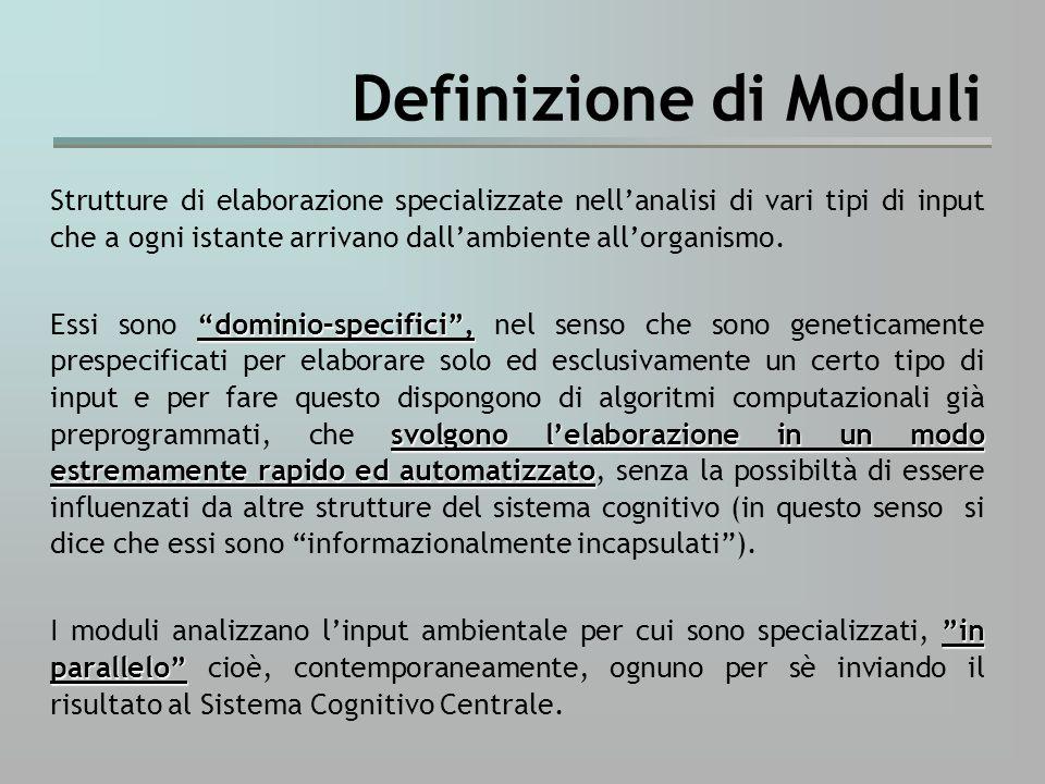 Definizione di Moduli