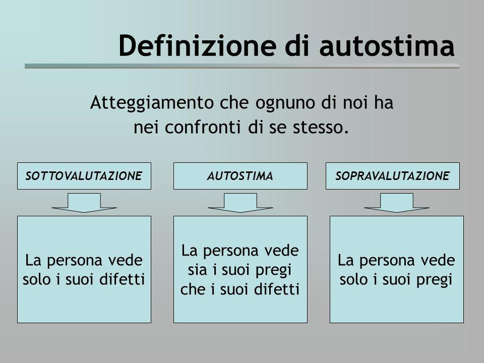 Definizione di autostima