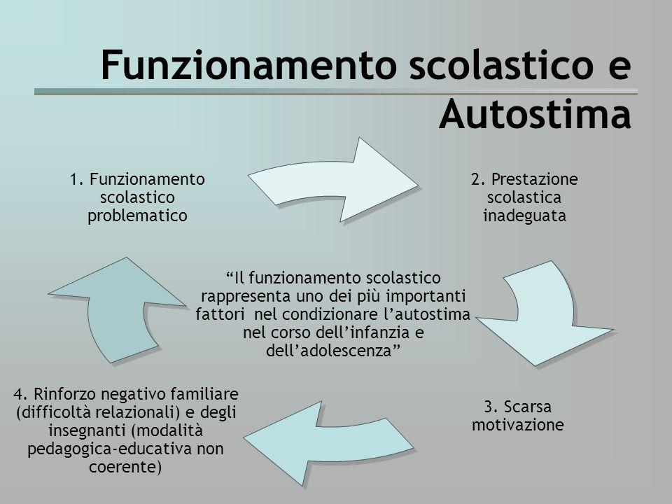 Funzionamento scolastico e Autostima