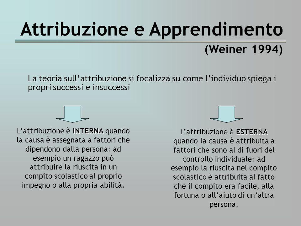 Attribuzione e Apprendimento (Weiner 1994)