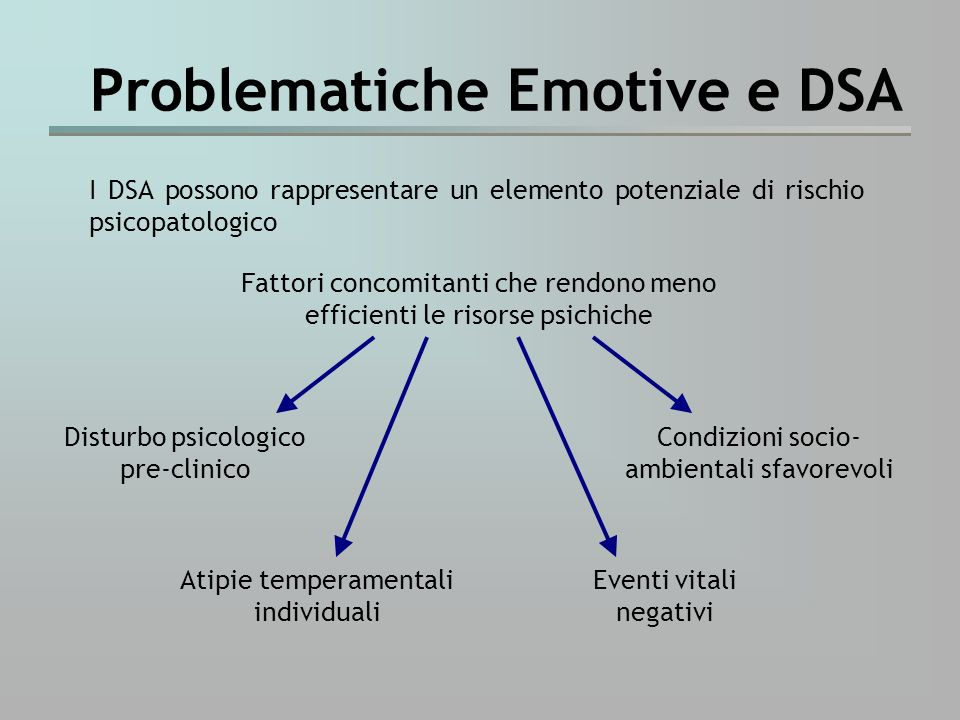 Problematiche Emotive e DSA