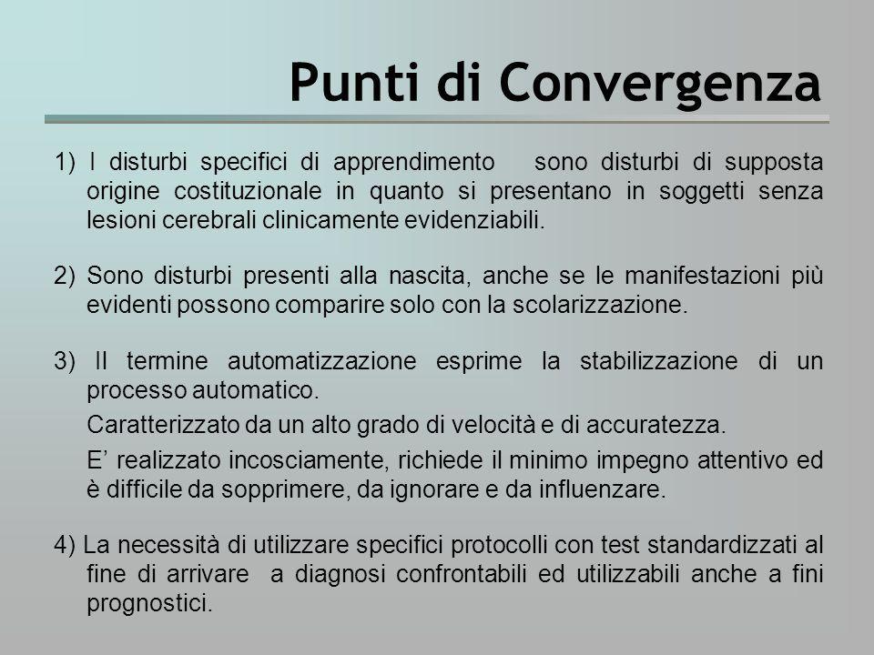 Punti di Convergenza