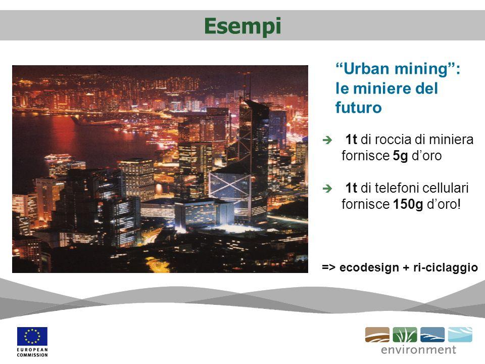 Esempi Urban mining : le miniere del futuro