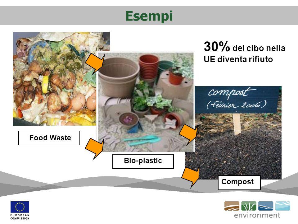 30% del cibo nella UE diventa rifiuto