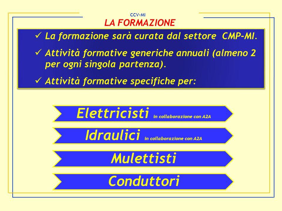 Elettricisti in collaborazione con A2A