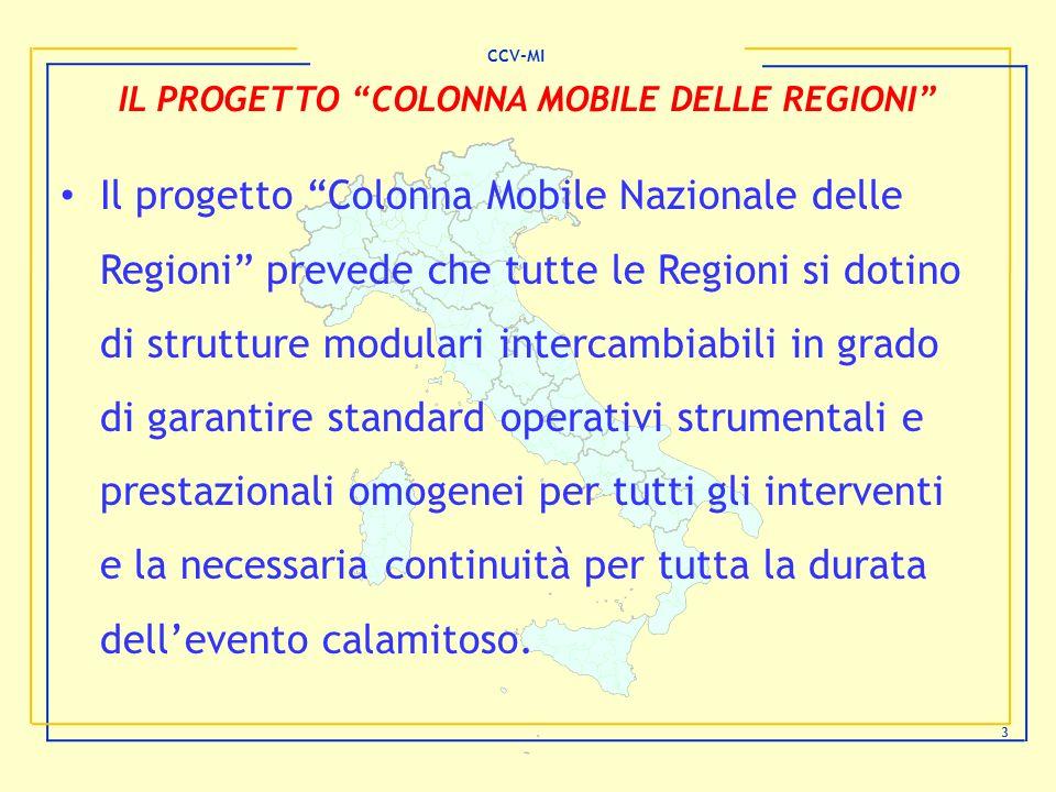 IL PROGETTO COLONNA MOBILE DELLE REGIONI