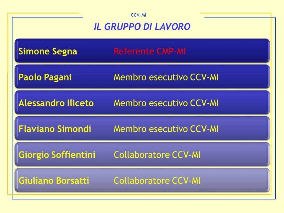 IL GRUPPO DI LAVORO CCV-MI Simone Segna Referente CMP-MI