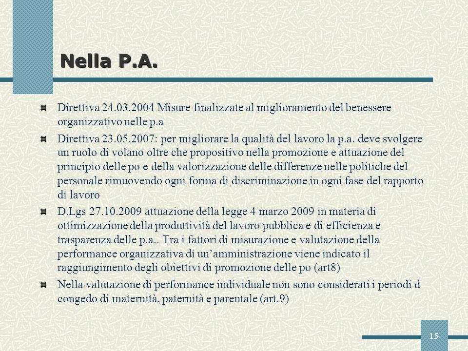 . Nella P.A. Direttiva 24.03.2004 Misure finalizzate al miglioramento del benessere organizzativo nelle p.a.