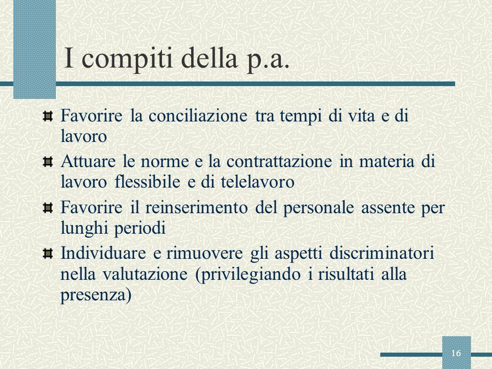 I compiti della p.a. Favorire la conciliazione tra tempi di vita e di lavoro.