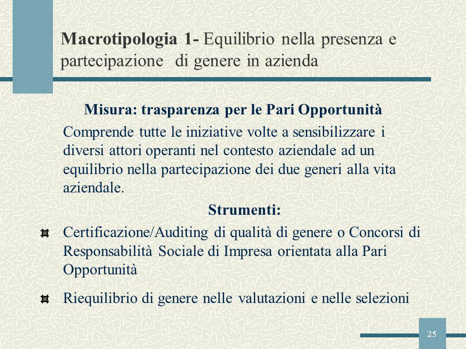 Misura: trasparenza per le Pari Opportunità