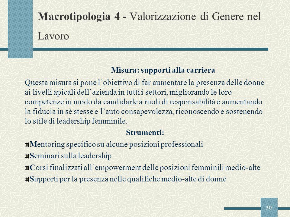 Macrotipologia 4 - Valorizzazione di Genere nel Lavoro
