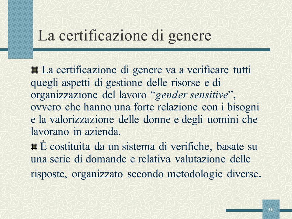 La certificazione di genere