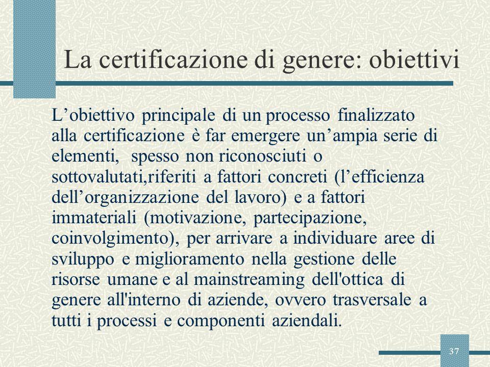La certificazione di genere: obiettivi