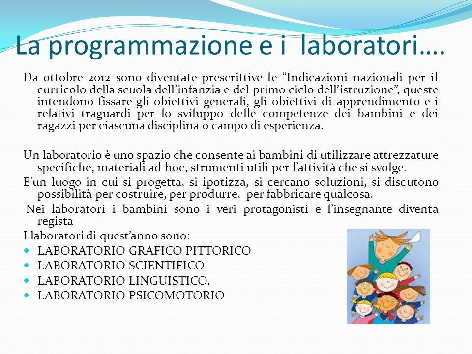 La programmazione e i laboratori….