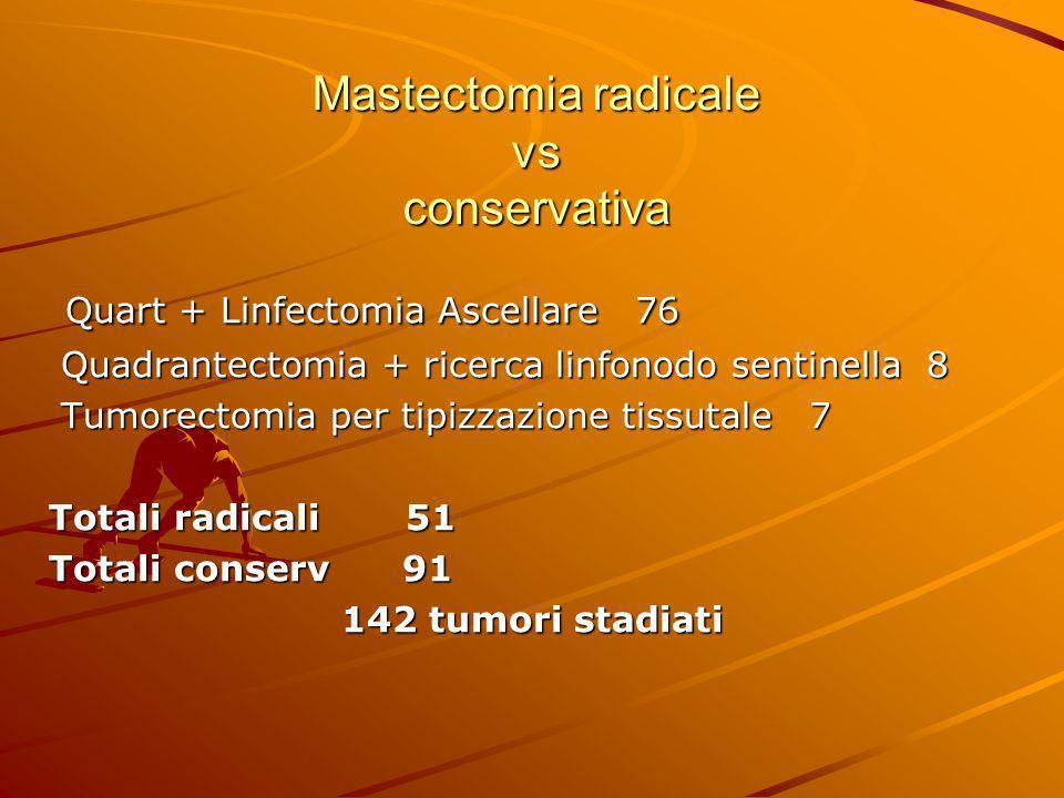 Mastectomia radicale vs conservativa