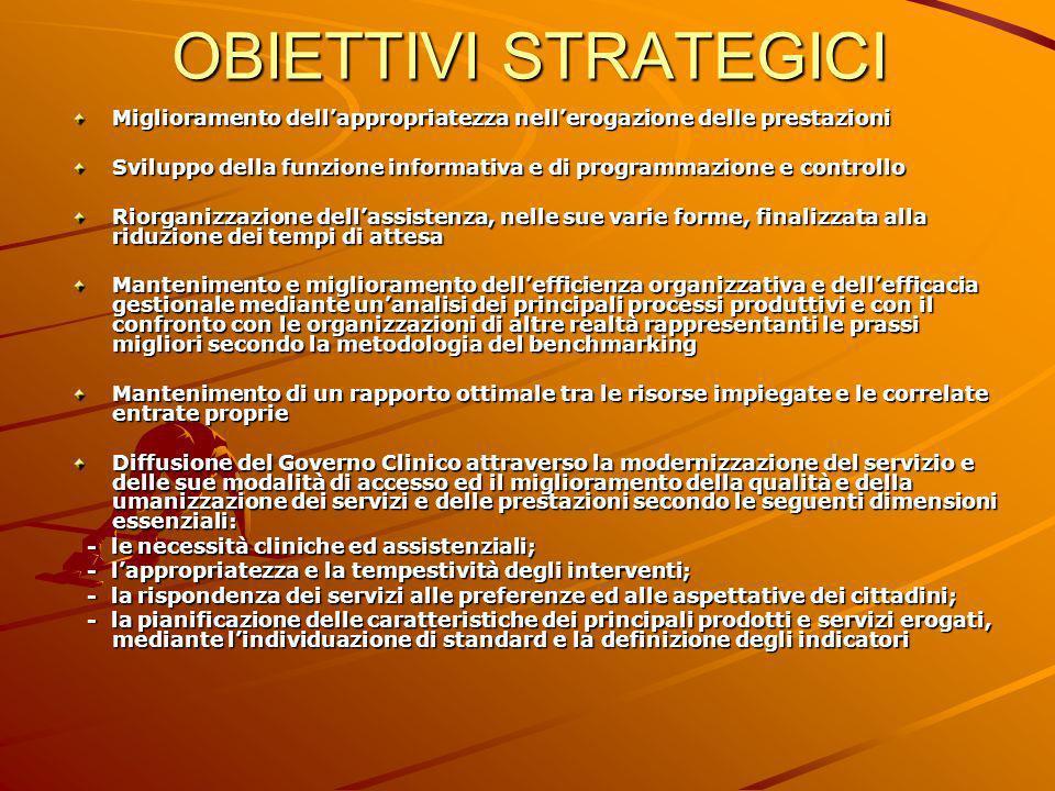 OBIETTIVI STRATEGICI Miglioramento dell'appropriatezza nell'erogazione delle prestazioni.