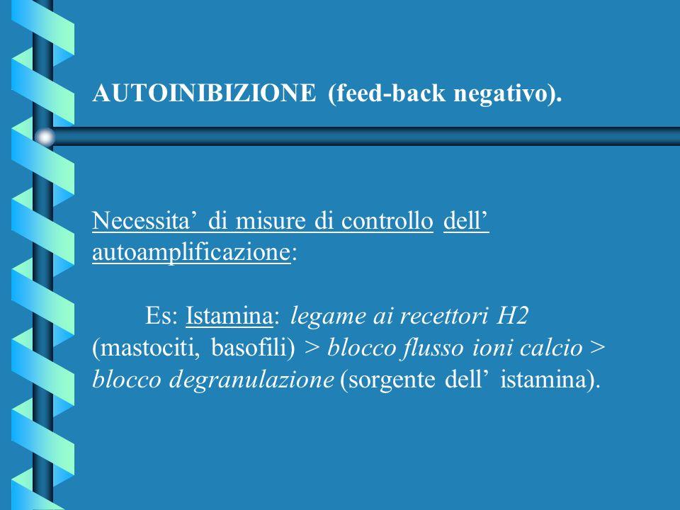 AUTOINIBIZIONE (feed-back negativo)