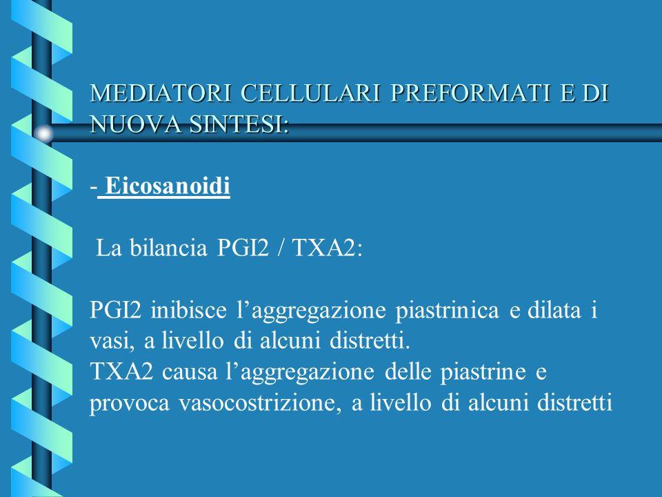 MEDIATORI CELLULARI PREFORMATI E DI NUOVA SINTESI: - Eicosanoidi La bilancia PGI2 / TXA2: PGI2 inibisce l'aggregazione piastrinica e dilata i vasi, a livello di alcuni distretti.