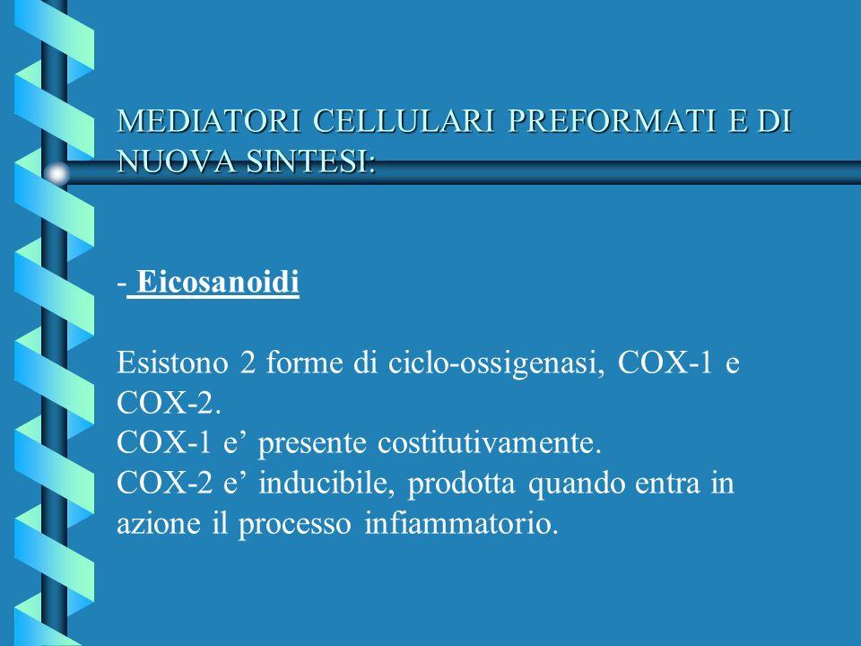 MEDIATORI CELLULARI PREFORMATI E DI NUOVA SINTESI: - Eicosanoidi Esistono 2 forme di ciclo-ossigenasi, COX-1 e COX-2.