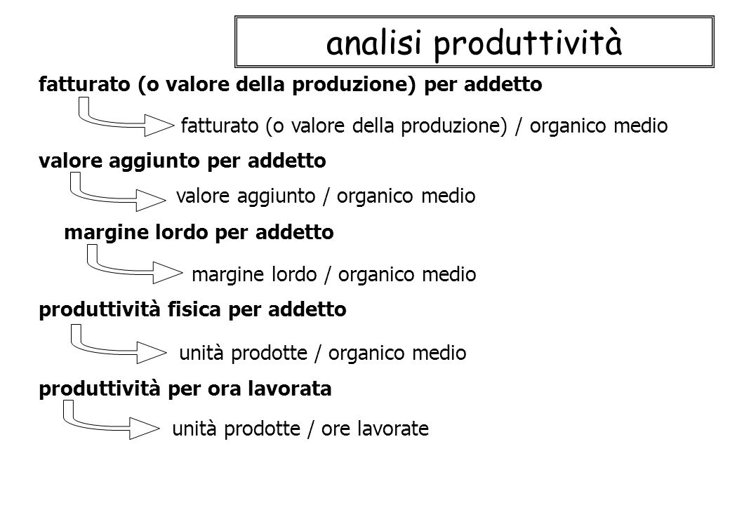 analisi produttività fatturato (o valore della produzione) per addetto