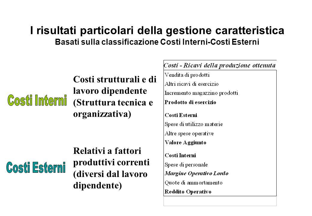 I risultati particolari della gestione caratteristica Basati sulla classificazione Costi Interni-Costi Esterni