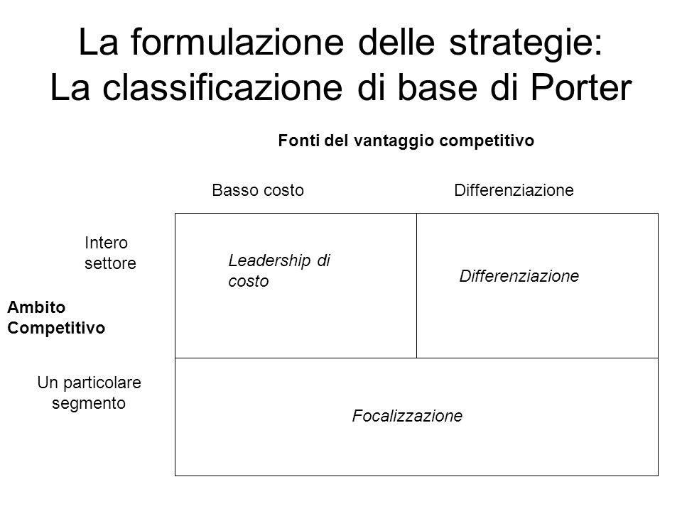 La formulazione delle strategie: La classificazione di base di Porter