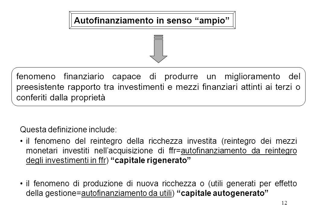 Autofinanziamento in senso ampio
