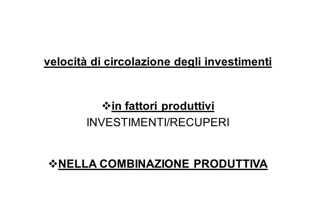 velocità di circolazione degli investimenti
