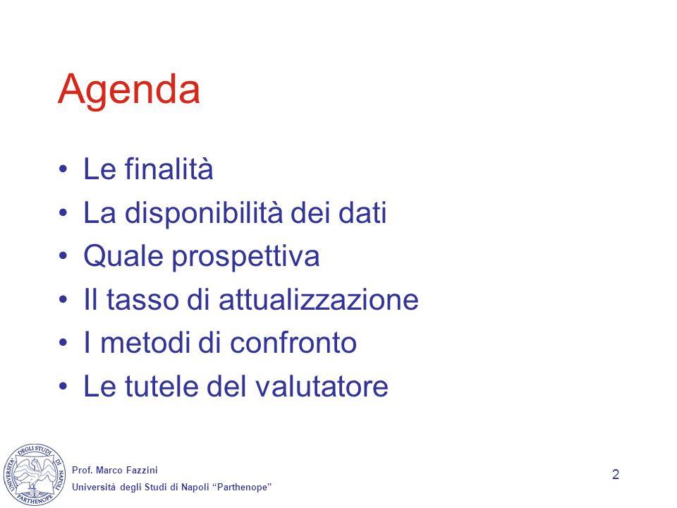 Agenda Le finalità La disponibilità dei dati Quale prospettiva