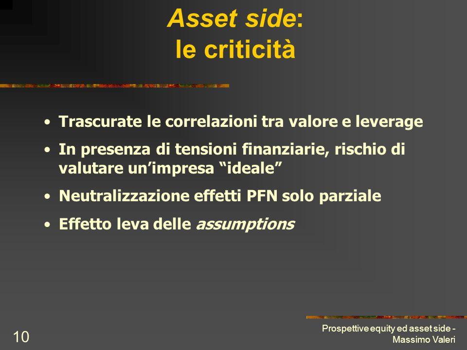 Asset side: le criticità