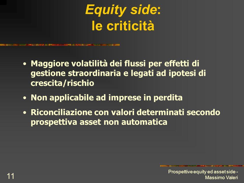 Equity side: le criticità