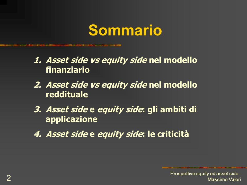 Sommario Asset side vs equity side nel modello finanziario