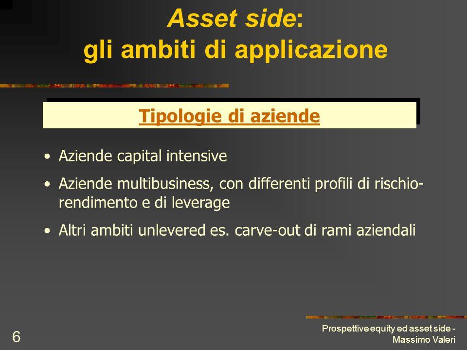 Asset side: gli ambiti di applicazione
