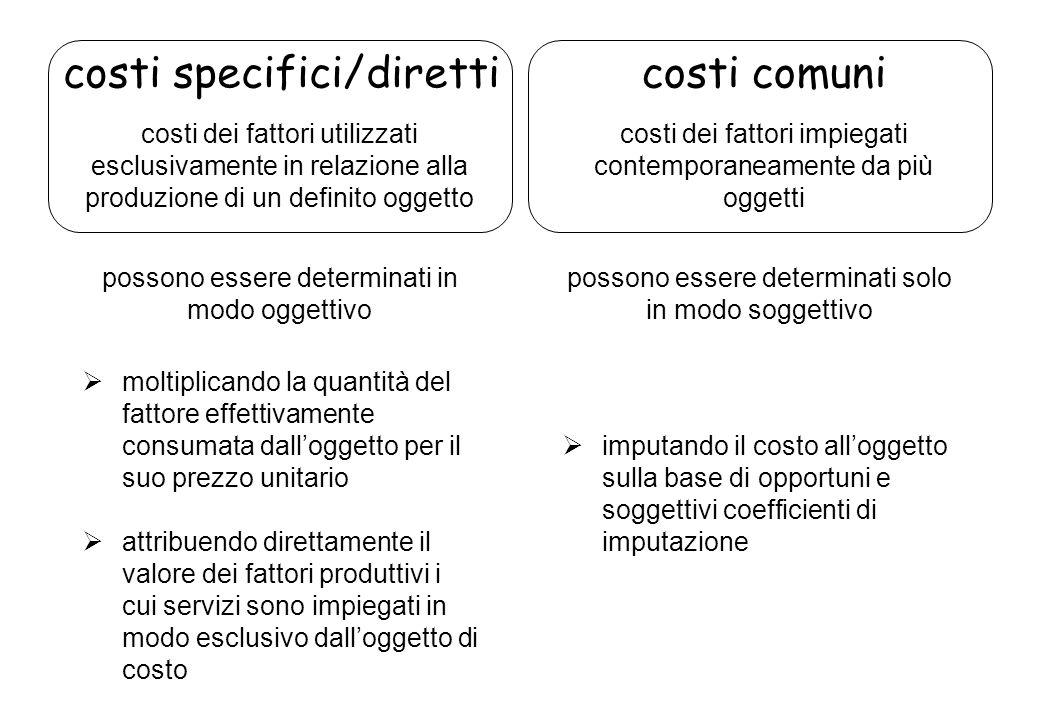 costi specifici/diretti costi comuni