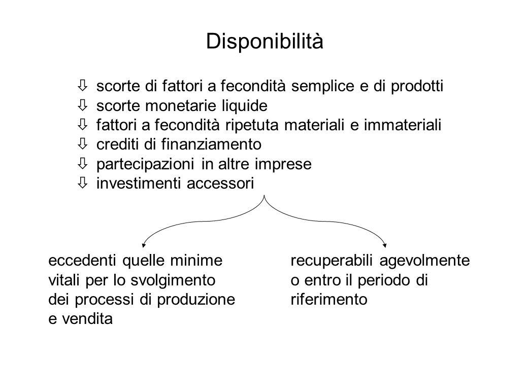 Disponibilità scorte di fattori a fecondità semplice e di prodotti