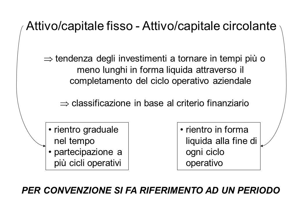 classificazione in base al criterio finanziario