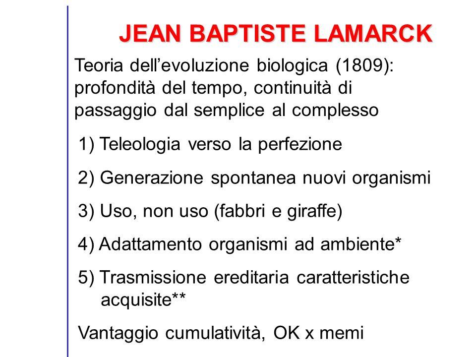 JEAN BAPTISTE LAMARCK Teoria dell'evoluzione biologica (1809): profondità del tempo, continuità di passaggio dal semplice al complesso.
