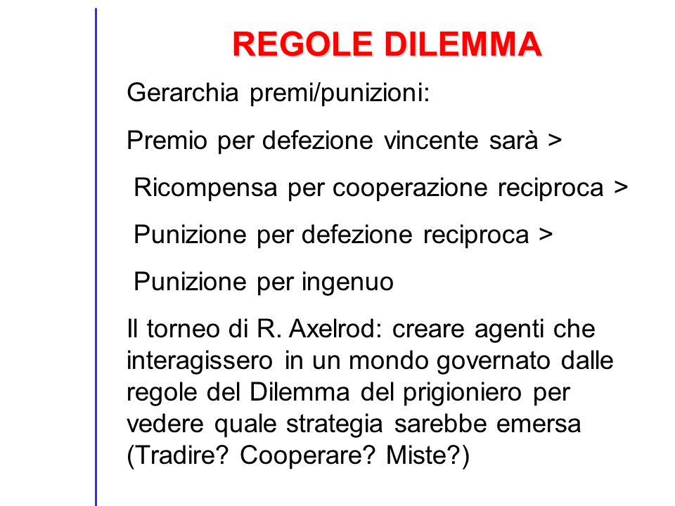 REGOLE DILEMMA Gerarchia premi/punizioni: