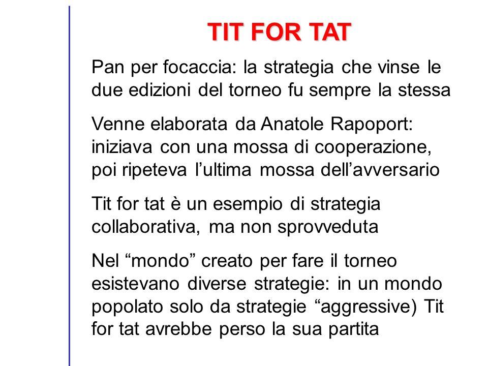 TIT FOR TAT Pan per focaccia: la strategia che vinse le due edizioni del torneo fu sempre la stessa.