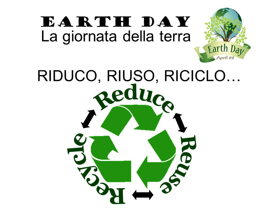 EARTH DAY La giornata della terra