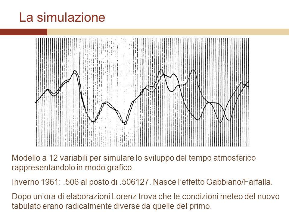La simulazione Modello a 12 variabili per simulare lo sviluppo del tempo atmosferico rappresentandolo in modo grafico.