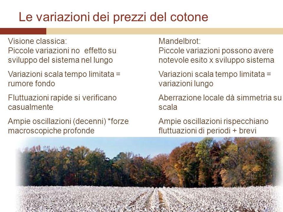 Le variazioni dei prezzi del cotone