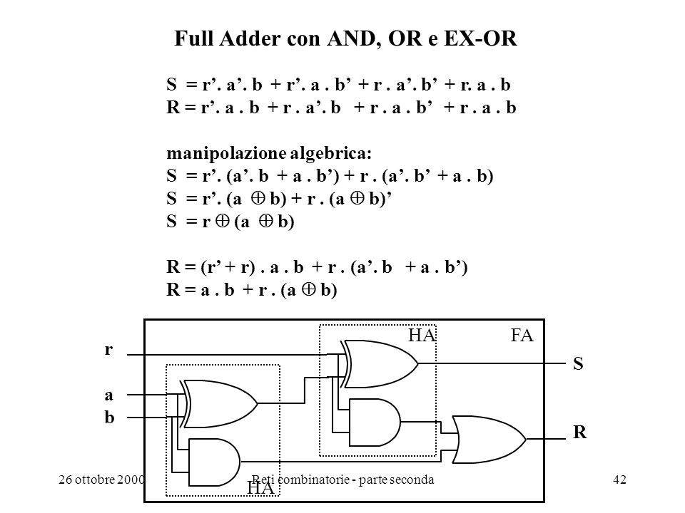 Full Adder con AND, OR e EX-OR