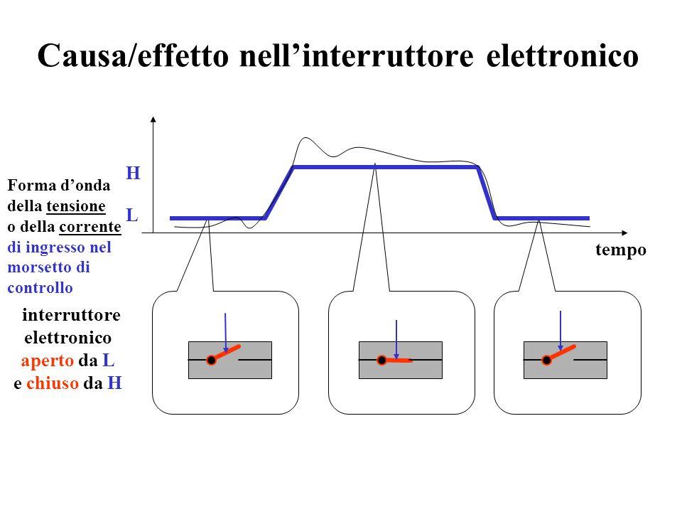 Causa/effetto nell'interruttore elettronico