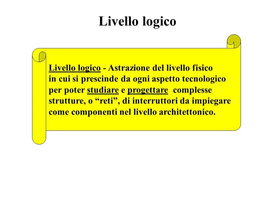 Livello logico Livello logico - Astrazione del livello fisico