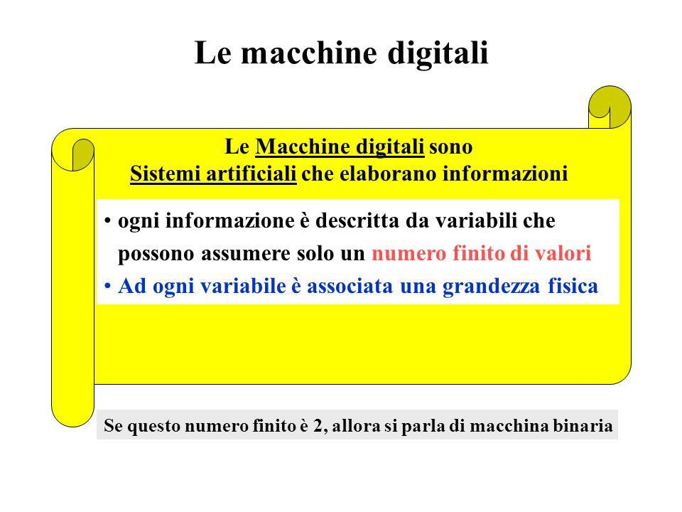 Le macchine digitali Le Macchine digitali sono