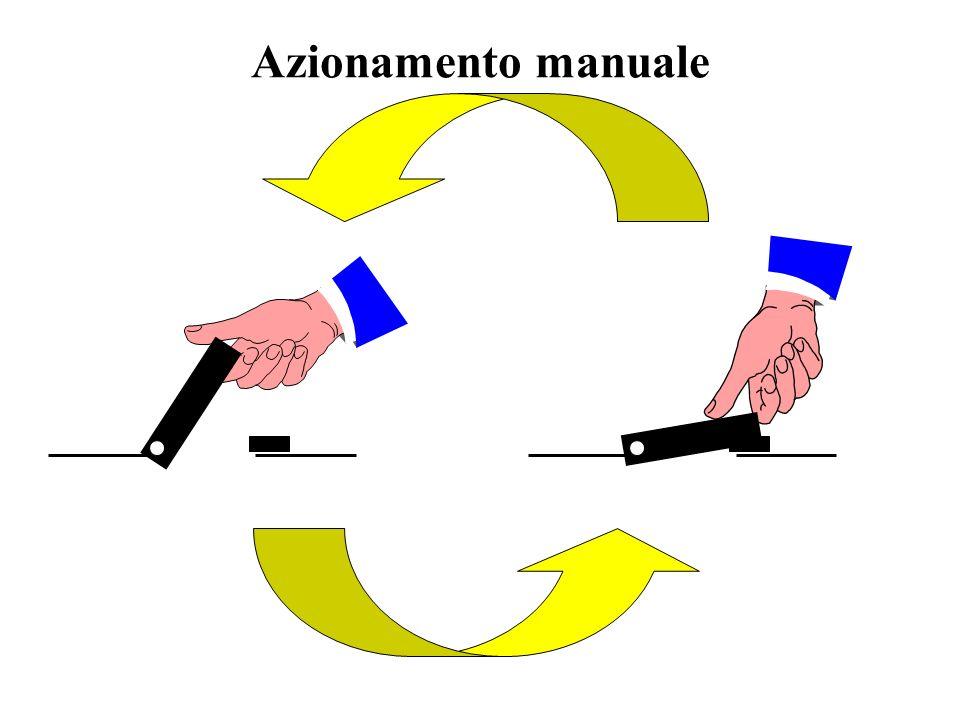 1. Sistemi digitali Azionamento manuale